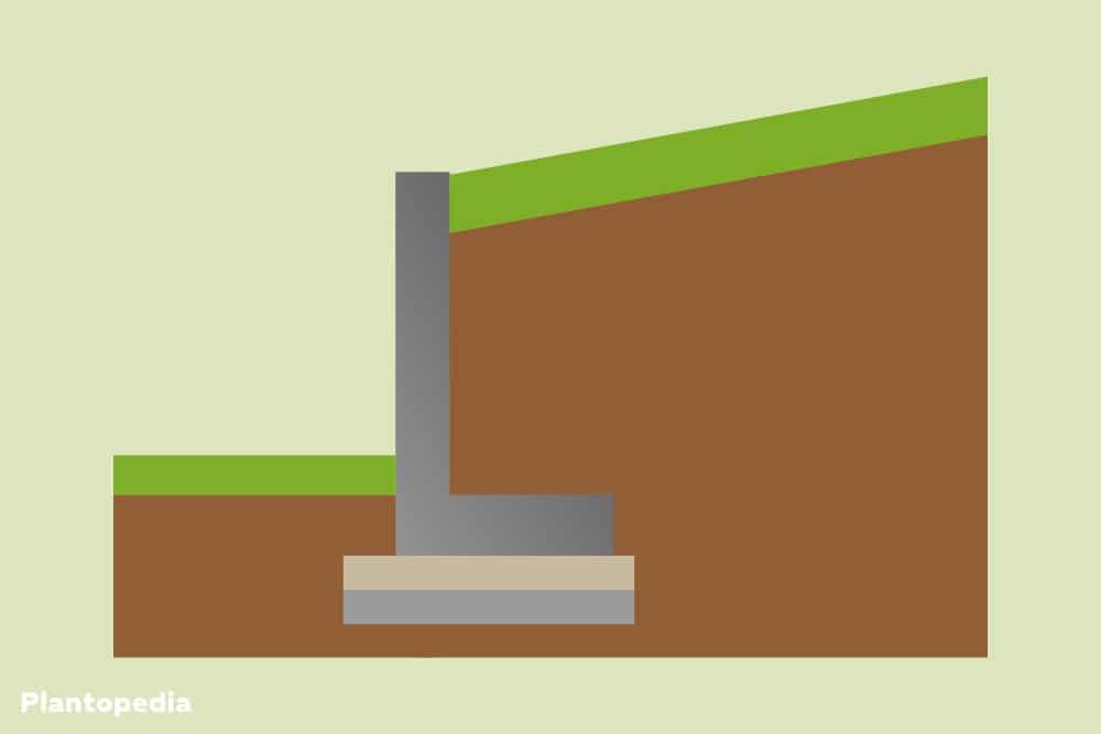 L-Steine als Hangbefestigung