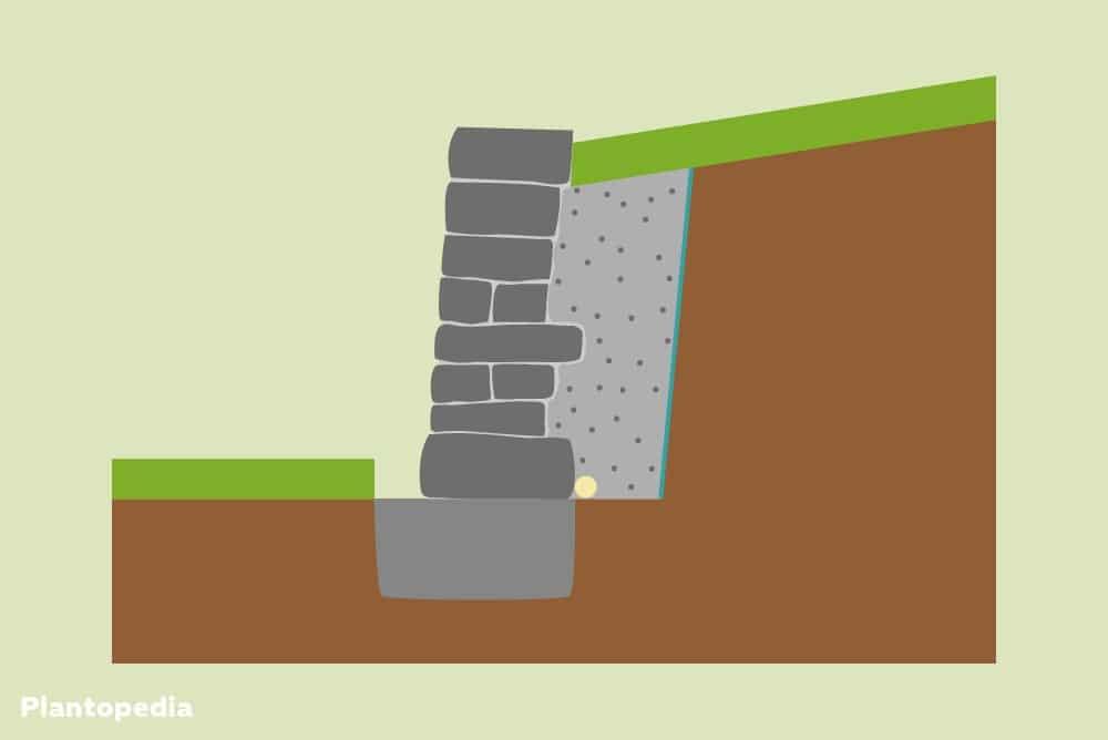 Trockenmauer als Hangbefestigung