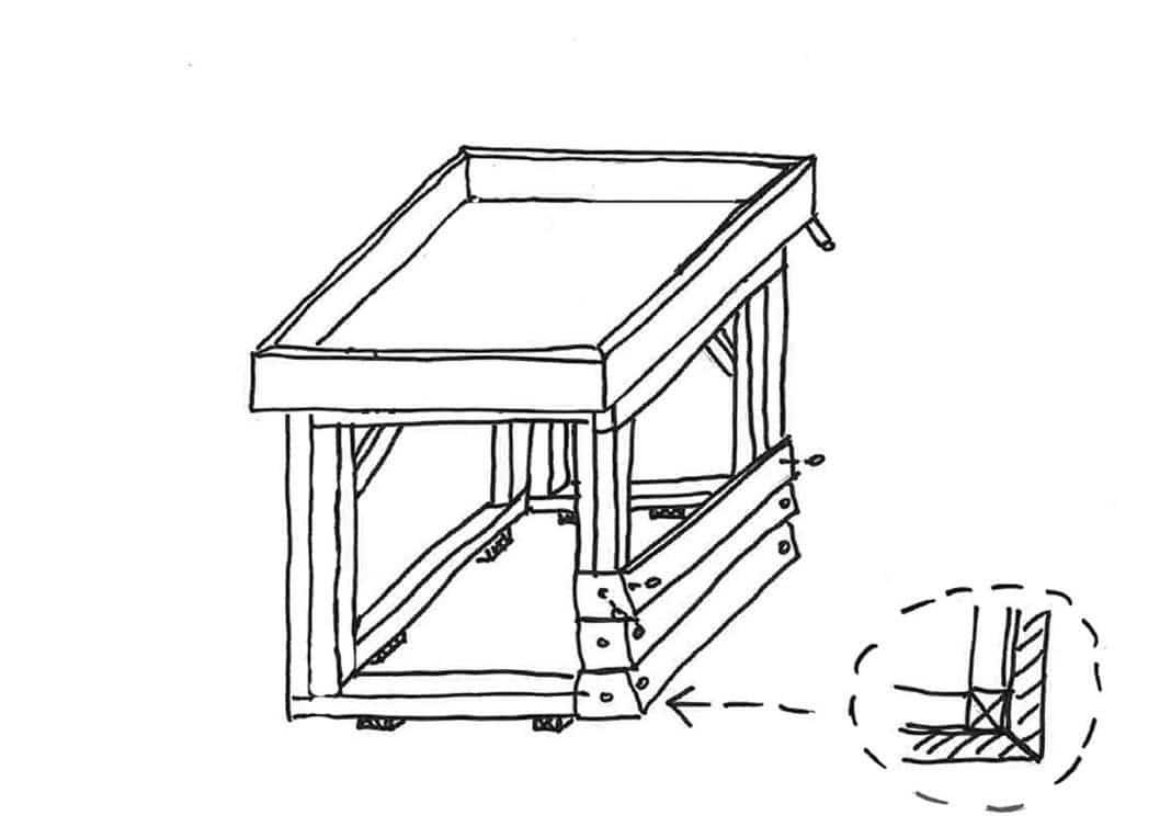 Gartenbox_Verschalung an den Seiten anbringen