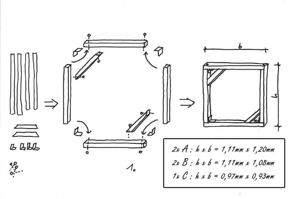 Gartenbox selber bauen_Rahmen erstellen
