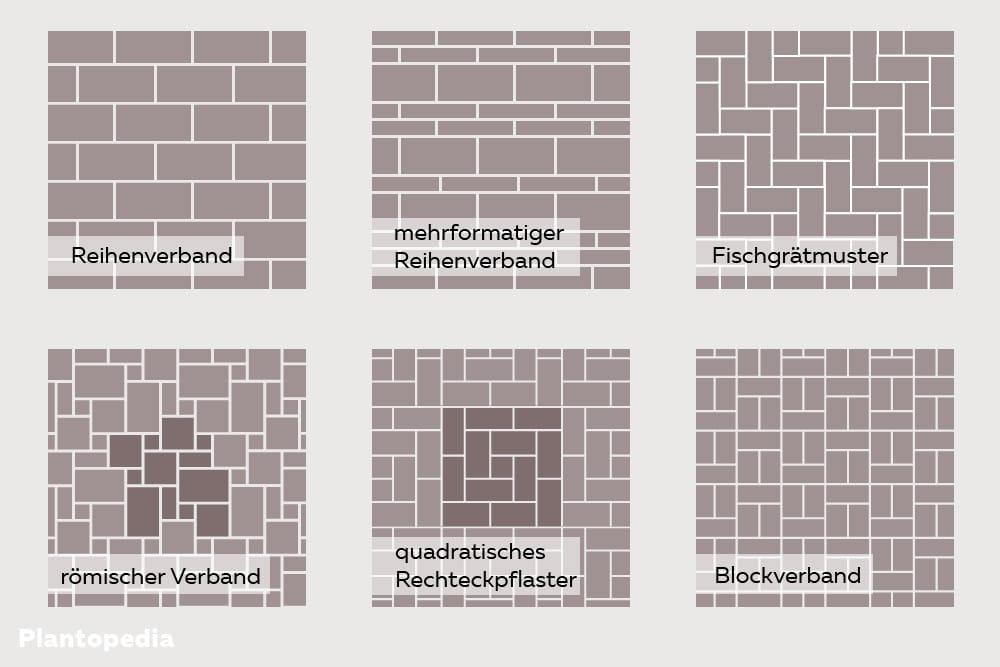 Terrassenplatten 40x40 Mit Montage Das Muster