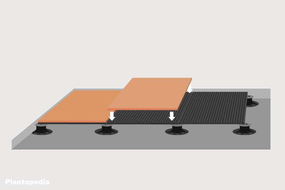 Plattena uf Paddockplatten verlegen